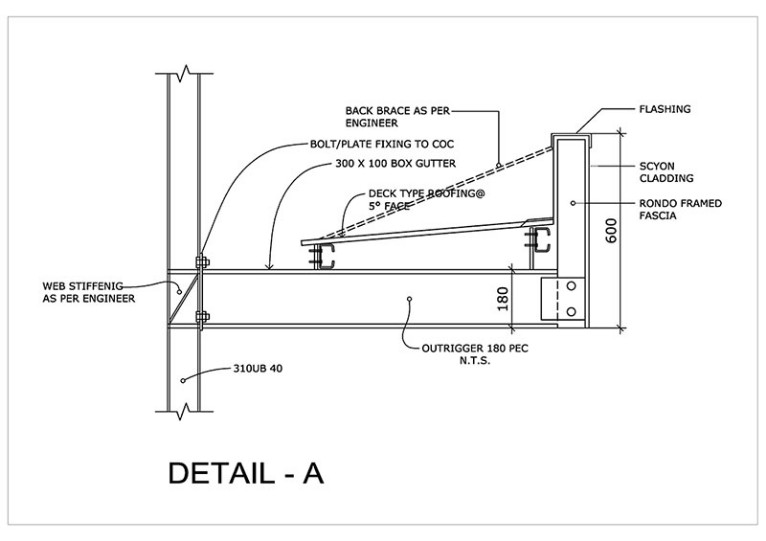 Construction demands accurate load calculations and