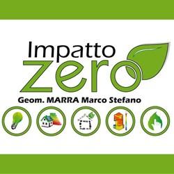 Impatto ZERO - Termografia a 360°