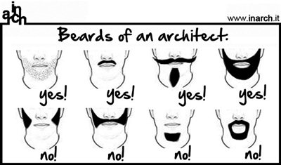 A perfect Architect's Dress code (ITA - ENG)